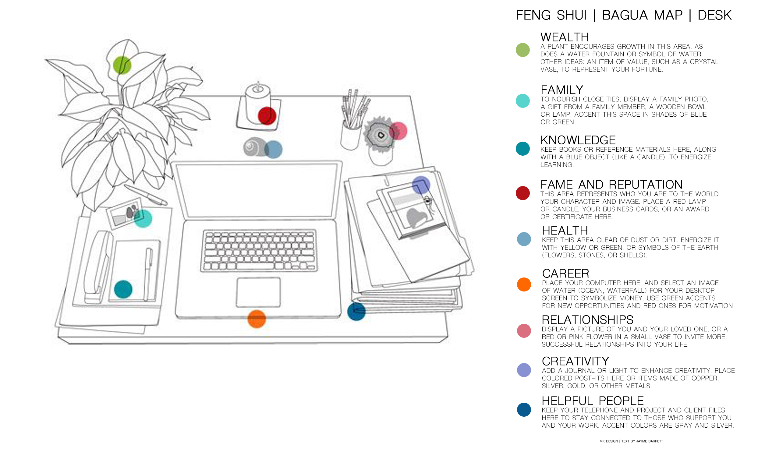 Feng Shui Your Office Mk Design London